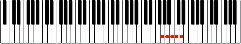 パパゲーノパンフルート音域